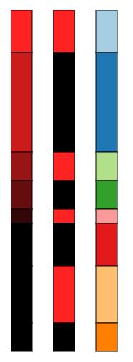 《D3視覺化日常作息方塊圖》三種不同的填色方式圖示